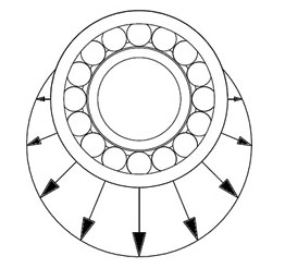 image showing load distribution on a ball bearing